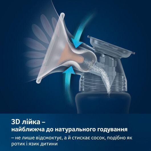 LOVI Молоковідсмоктувач електричний 2-фазний Expert 3D Pro - 6