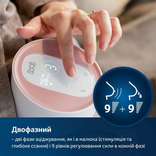 LOVI Молоковідсмоктувач електричний 2-фазний Prolactis 3D Soft - 10