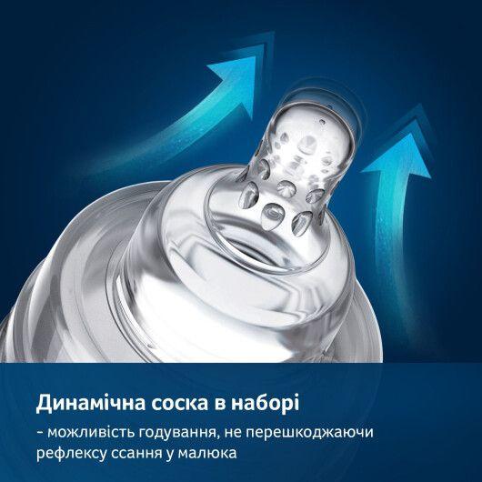 LOVI Молоковідсмоктувач електричний 2-фазний Prolactis 3D Soft - 14