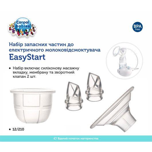 Canpol babies Набір запасних частин до електричного молоковідсмоктувача EasyStart - 4