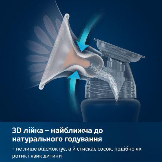 LOVI Молоковідсмоктувач електричний 2-фазний Prolactis 3D Soft - 6
