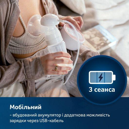 LOVI Молоковідсмоктувач електричний 2-фазний Prolactis 3D Soft - 11